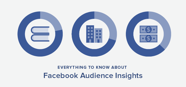 Facebook Audience Insights là gì? Hướng dẫn sử dụng Facebook Audience Insights với bán áo thun Teespring