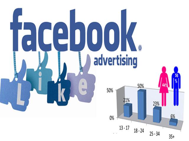 Quảng cáo trên Facebook chưa có quy trình