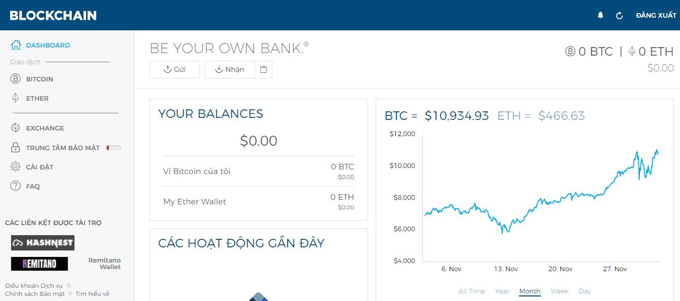 Giao diện chính của ví trên Blockchain