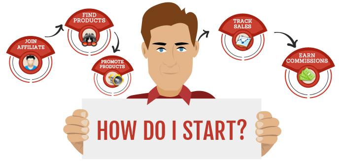 Bắt đầu với Affiliate Marketing như thế nào ?