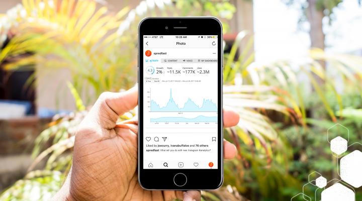 Kiến thức cơ bản về phân tích Instagram Analytics